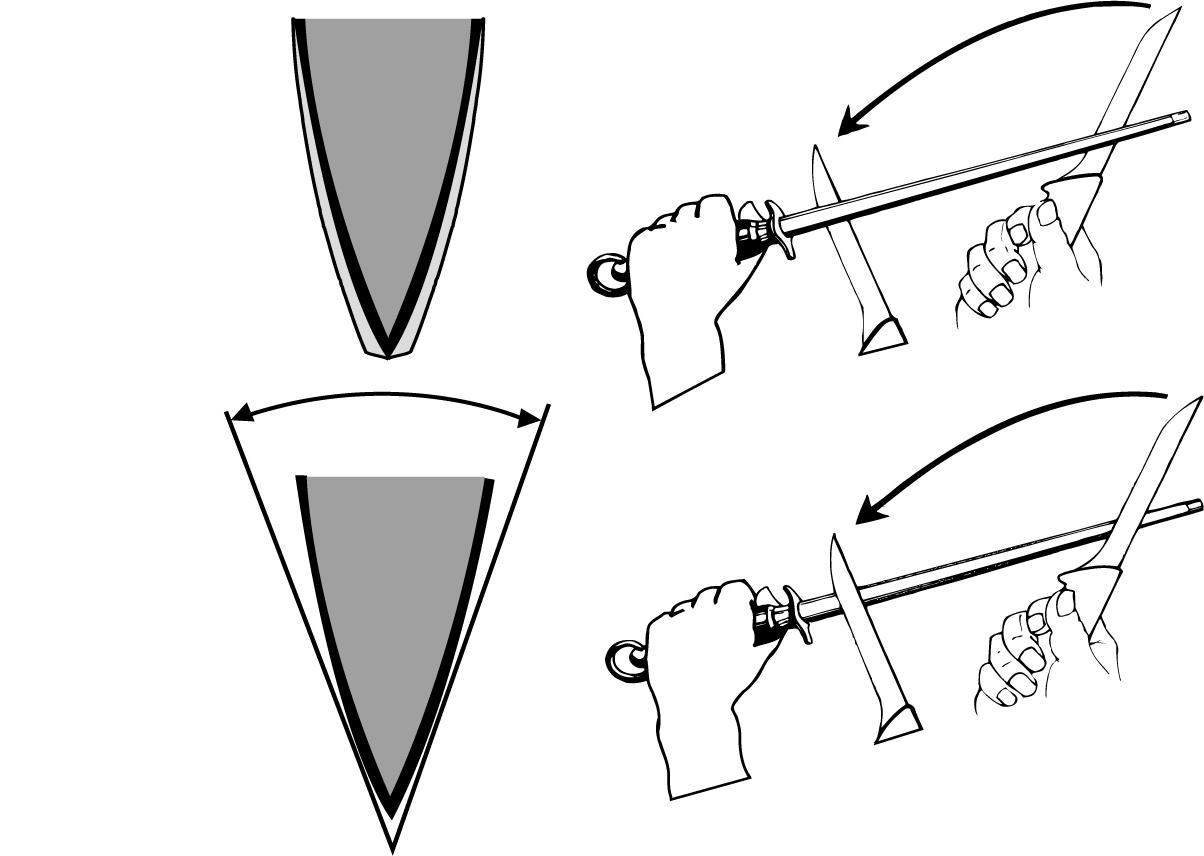affûtage couteaux